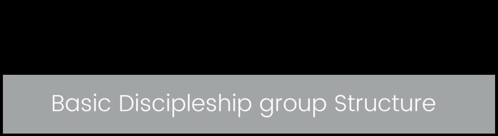 Basic Discipleship Group Structure
